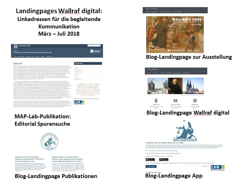 Die verschiedenen Landingpages von wallraf digital, Grafik: Lehrstuhl Frühe Neuzeit